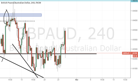 GBPAUD: GbpAud struggling in support.