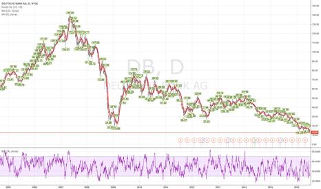 DB: Trade observation.