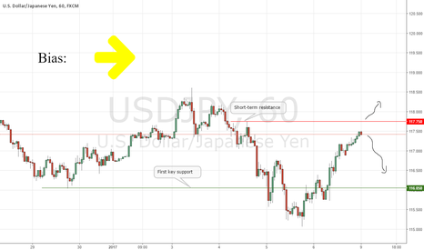 USDJPY: USDJPY Short-term Technical Outlook