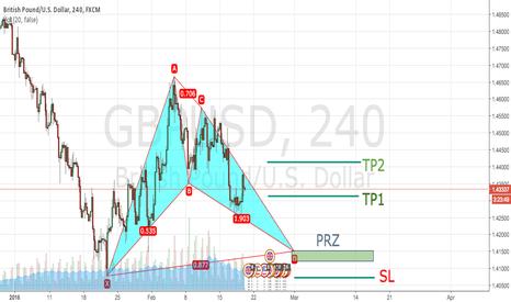 GBPUSD: Potential Bullish Bat pattern GBPUSD