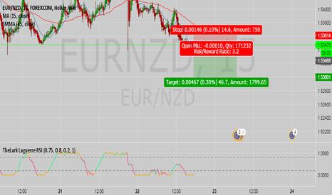 EURNZD: EUR/NZD short