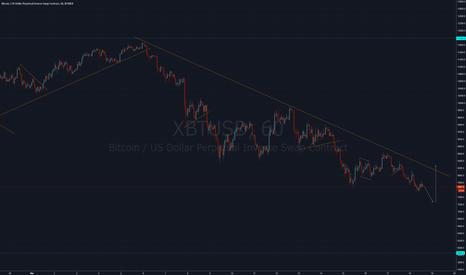 XBTUSD: $btcusd trade #127 [change of trend]
