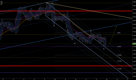 AUDUSD: plausible retracement in progress