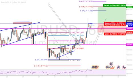 EURUSD: EUR USD short term Long