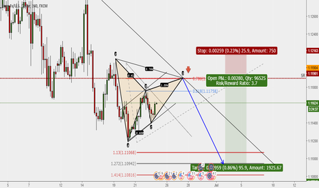 EURUSD: Gartley for trend continuation