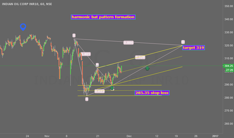 IOC: harmonic bat pattern formation