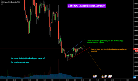 GBPUSD: GBPUSD : Wait for Channel Break