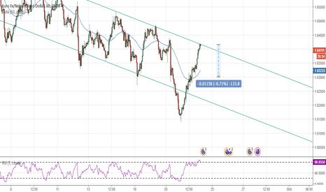 EURNZD: EUR/NZD falling, descending channel