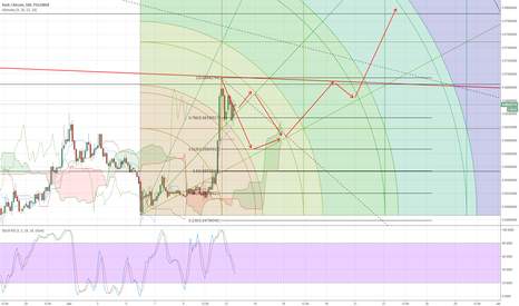 DASHBTC: DASH. I dont think we can go so fast right now