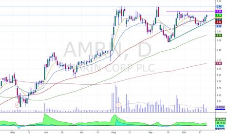AMRN: nice survival breakout