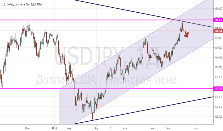 USDJPY: USD/JPY_2018/10/05