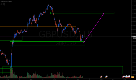 GBPUSD: nice one here as well