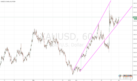 XAUUSD: Golden times XAUUSD The sky has no limit