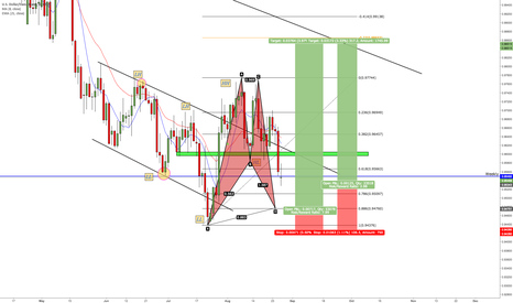USDCHF: Waiting for USDCHF to make its move