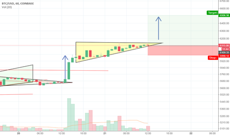 BTCUSD: Bitcoin - This could be the last and final Bull Run