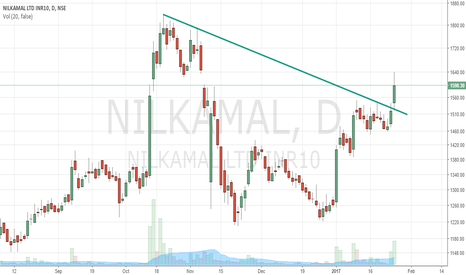 NILKAMAL: NIlkamal breakout happened with volume
