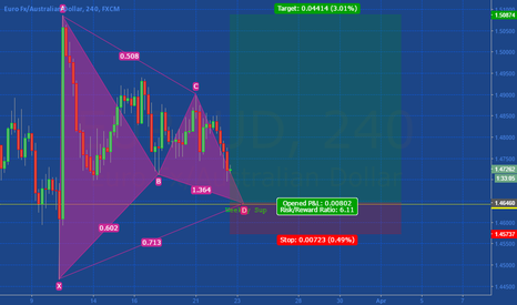 EURAUD: Maybe1