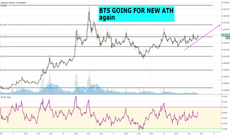 BTSBTC: BitShares all time high approaching