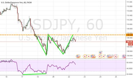 USDJPY: Potential double bottom with bullish divergence