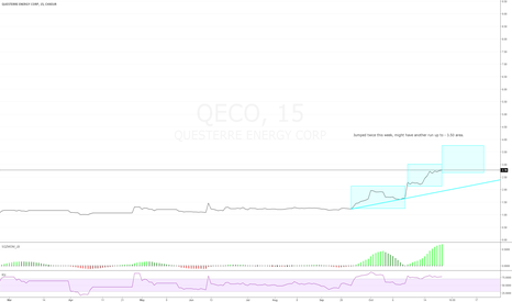 QEC: QECO on the move!