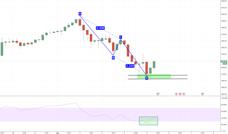 BTCUSD: BTCUSD Bullish AB=CD Too