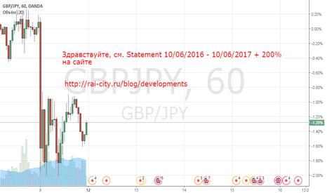 GBPJPY: Statement 10/06/2016 - 10/06/2017 + 200%
