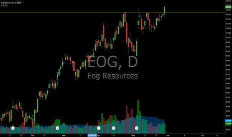 EOG: $EOG