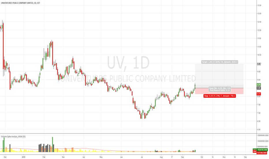 UV: UV planing