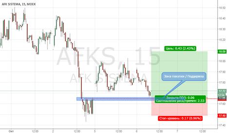 AFKS: АФК Система покупка от поддержки 17.65