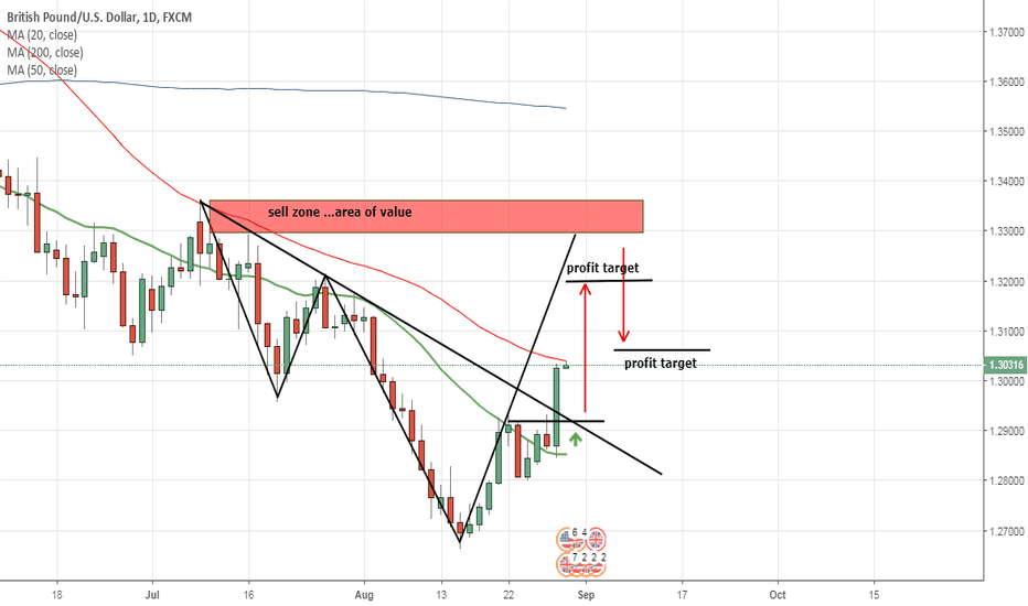 GBPUSD: both long and short..