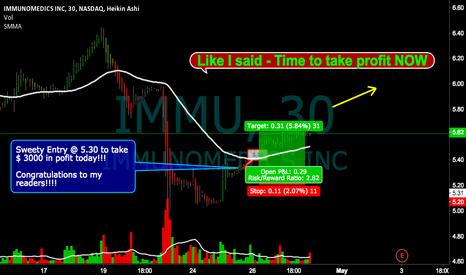 IMMU: MPP Take Profit alert!!!! Like I said!