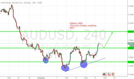 AUDUSD: AUDUSD, Australian Dollar/ US Dollar. MUA