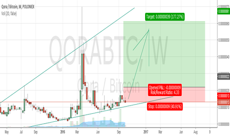 QORABTC: Qora will go UP!
