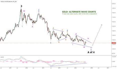 XAUUSD: GOLD - Long term Long - Alternate wave Counts