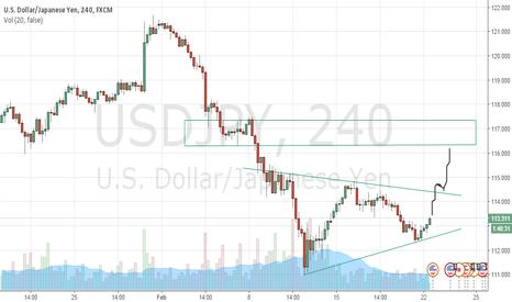 USDJPY: USD/JPY go long