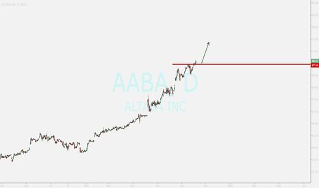 AABA: ALTABA ...buy opportunity