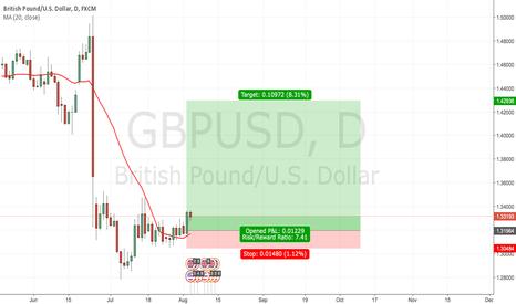 GBPUSD: GBP/USD 03.08.16