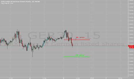 GER30: SELL DAX 30