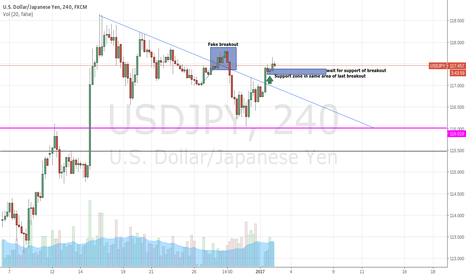USDJPY: USDJPY - Breakout To The Upside In Motion