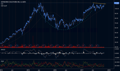SWKS: SWKS - Cup with handle brakout
