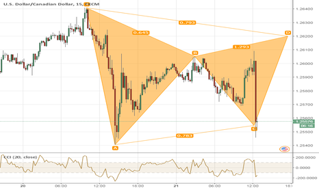 USDCAD: USDCAD - Bottom pickers delight