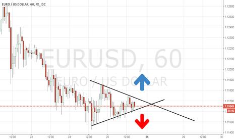 EURUSD: EU H1 Triangle