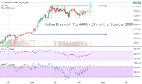 TCS: TCS BUY MONTHLY UPFLAG BREAKOUT