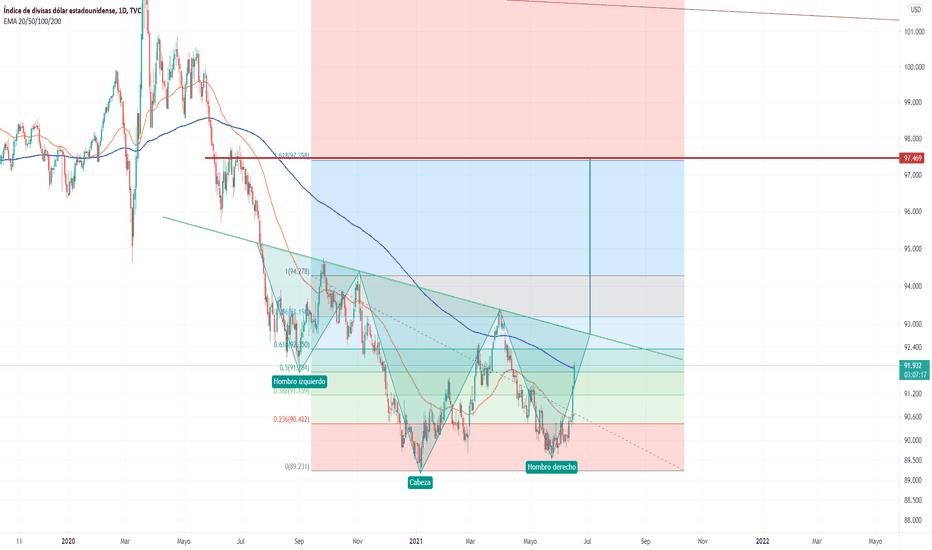 gpgb btc tradingview bitcoin trader de shakira