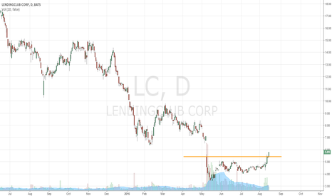 LC: Join the club?