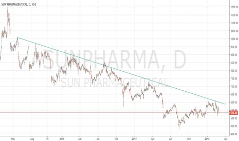 SUNPHARMA: Sunpharma Down trend Continues - Your View