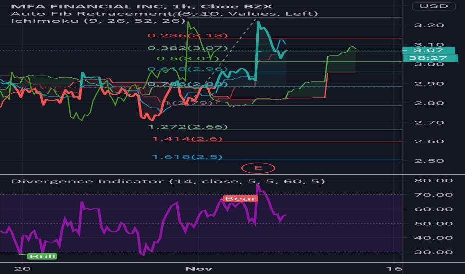 MFA Stock Price and Chart — NYSE:MFA — TradingView