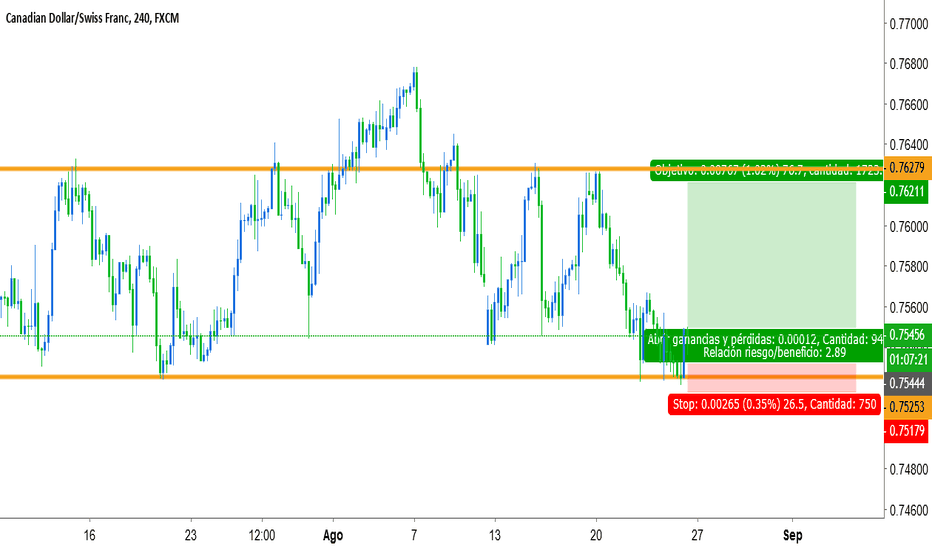 CADCHF: good rejection on support
