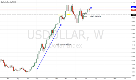 USDOLLAR: USDOLLAR TRYING TO BREAK 12079