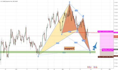 USDJPY: Buy USD/JPY around 111.80-112:two harmonic pattern
